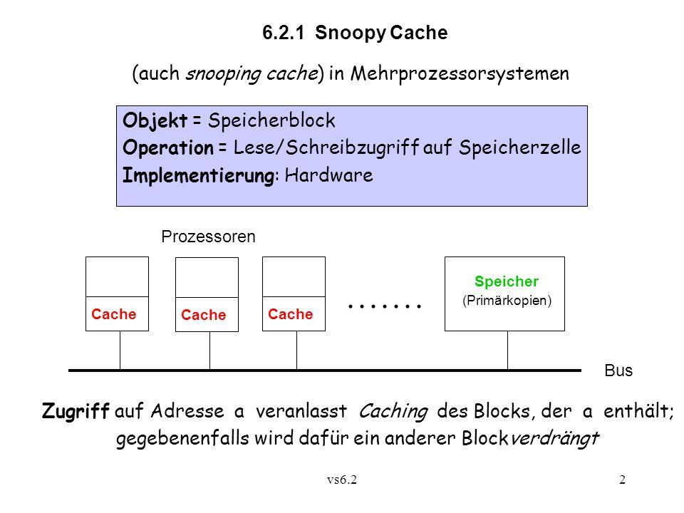 vs6.23 Schreibzugriff: 1.Block wird im Cache modifiziert.