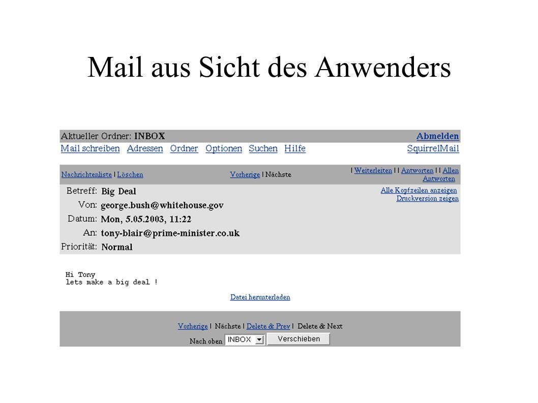 Mail aus Sicht des Anwenders