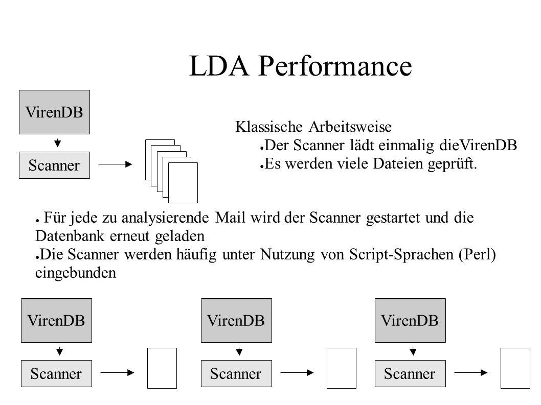 LDA Performance Scanner VirenDB Scanner VirenDB Klassische Arbeitsweise ● Der Scanner lädt einmalig dieVirenDB ● Es werden viele Dateien geprüft. Scan