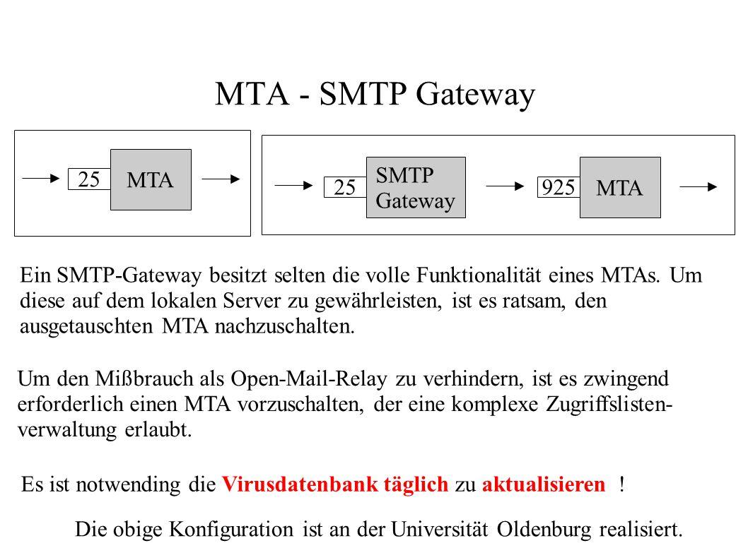 MTA - SMTP Gateway MTA 925 SMTP Gateway 25 MTA 25 Ein SMTP-Gateway besitzt selten die volle Funktionalität eines MTAs. Um diese auf dem lokalen Server