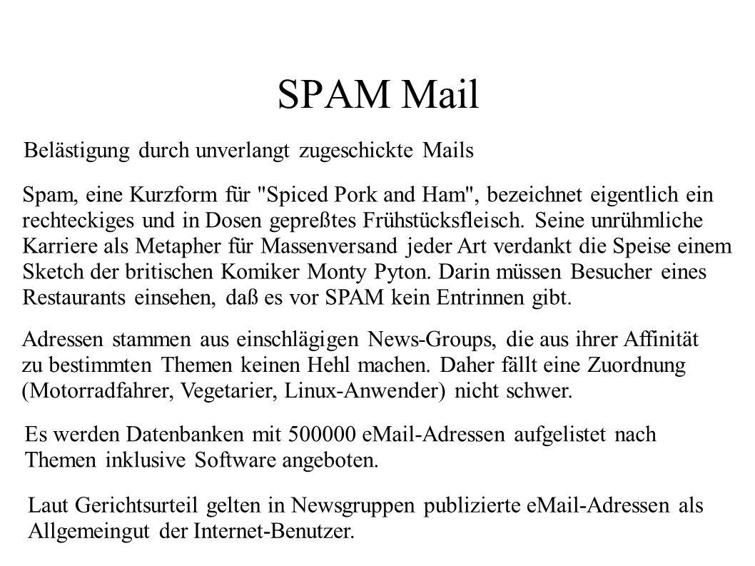 SPAM Mail Belästigung durch unverlangt zugeschickte Mails Spam, eine Kurzform für