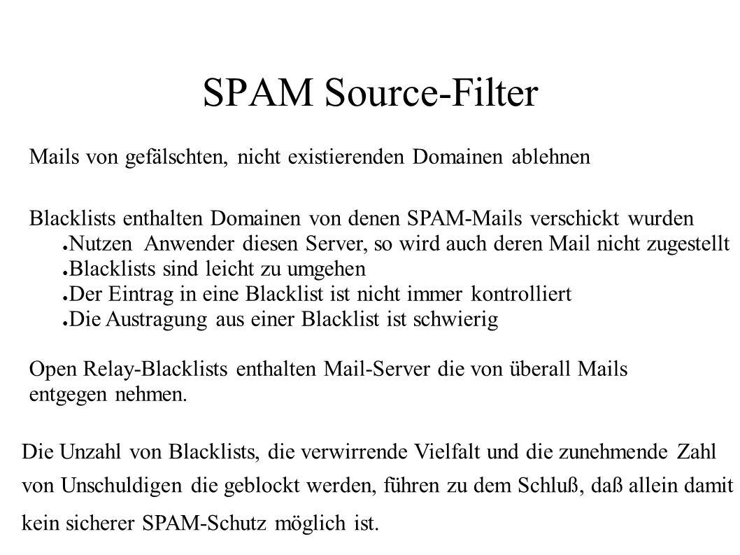 SPAM Source-Filter Open Relay-Blacklists enthalten Mail-Server die von überall Mails entgegen nehmen. Die Unzahl von Blacklists, die verwirrende Vielf