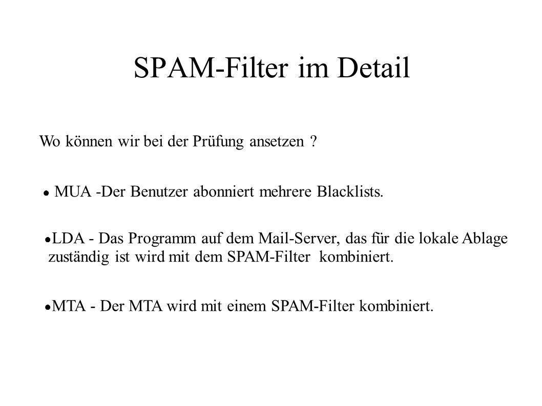 SPAM-Filter im Detail Wo können wir bei der Prüfung ansetzen ? ● MUA -Der Benutzer abonniert mehrere Blacklists. ● LDA - Das Programm auf dem Mail-Ser