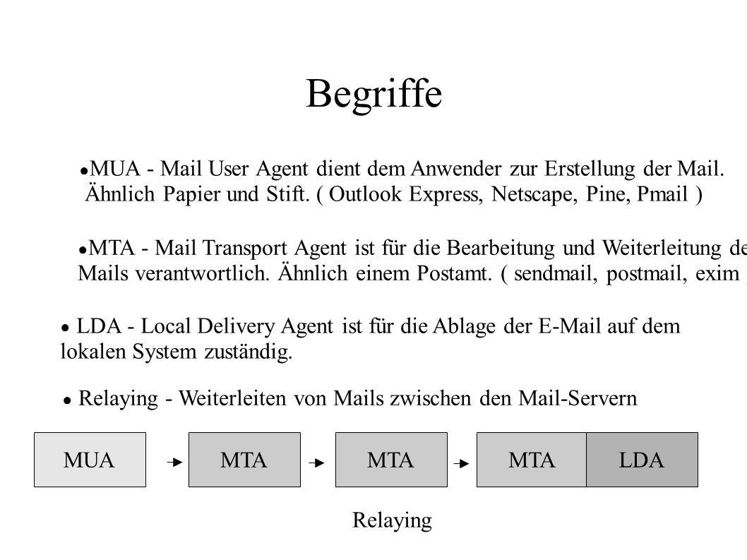 Begriffe ● MTA - Mail Transport Agent ist für die Bearbeitung und Weiterleitung der Mails verantwortlich. Ähnlich einem Postamt. ( sendmail, postmail,