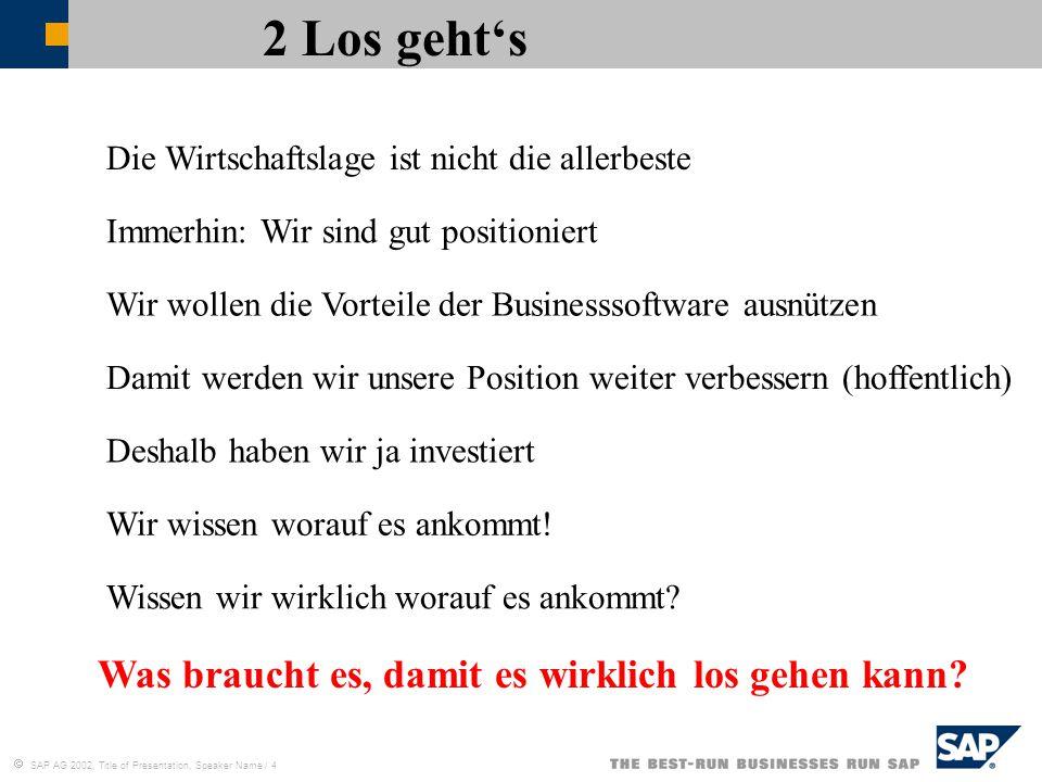 SAP AG 2002, Title of Presentation, Speaker Name / 4 2 Los geht's Die Wirtschaftslage ist nicht die allerbeste Immerhin: Wir sind gut positioniert Wir wollen die Vorteile der Businesssoftware ausnützen Damit werden wir unsere Position weiter verbessern (hoffentlich) Deshalb haben wir ja investiert Wir wissen worauf es ankommt.