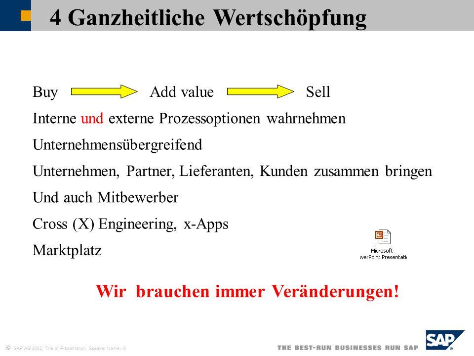  SAP AG 2002, Title of Presentation, Speaker Name / 6 4 Ganzheitliche Wertschöpfung Interne und externe Prozessoptionen wahrnehmen Unternehmensübergreifend Unternehmen, Partner, Lieferanten, Kunden zusammen bringen Und auch Mitbewerber Cross (X) Engineering, x-Apps Marktplatz BuyAdd valueSell Wir brauchen immer Veränderungen!