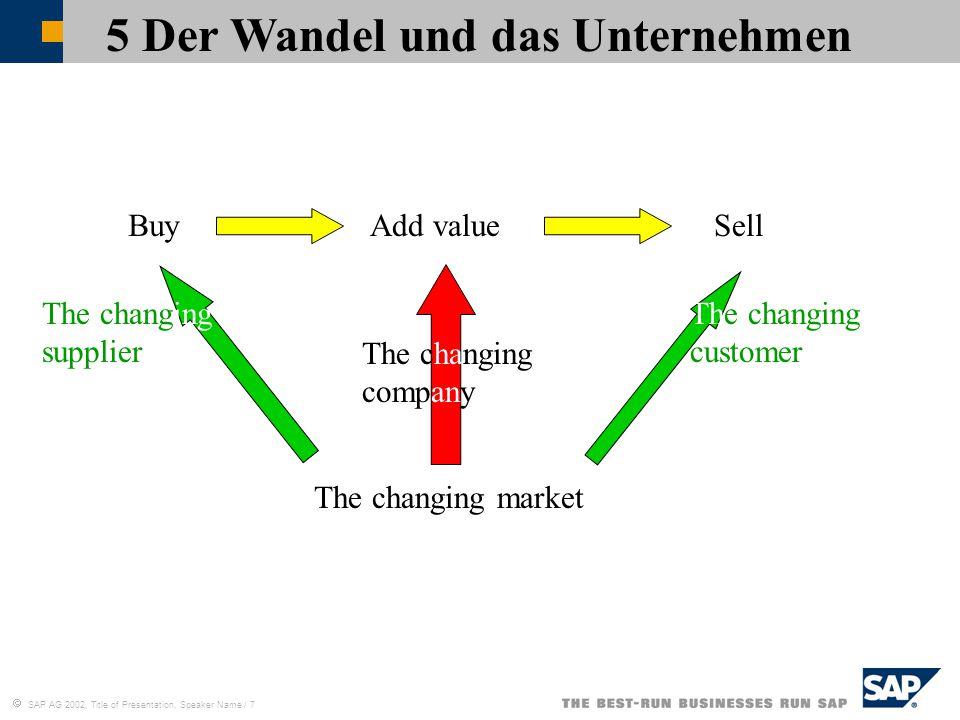  SAP AG 2002, Title of Presentation, Speaker Name / 8 6 Der Wandel und der Markt Buyadd valuesell company supplier customer