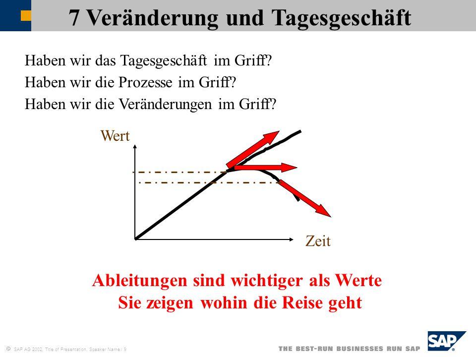  SAP AG 2002, Title of Presentation, Speaker Name / 9 7 Veränderung und Tagesgeschäft Haben wir das Tagesgeschäft im Griff? Haben wir die Prozesse im