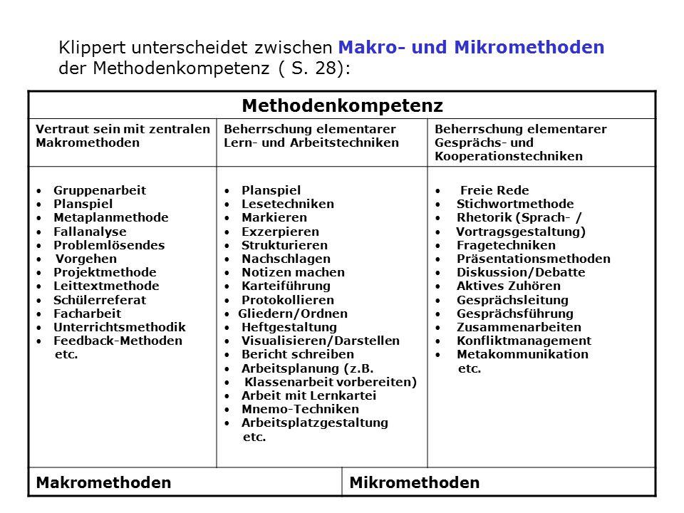 Klippert unterscheidet zwischen Makro- und Mikromethoden der Methodenkompetenz ( S. 28): Methodenkompetenz Vertraut sein mit zentralen Makromethoden B