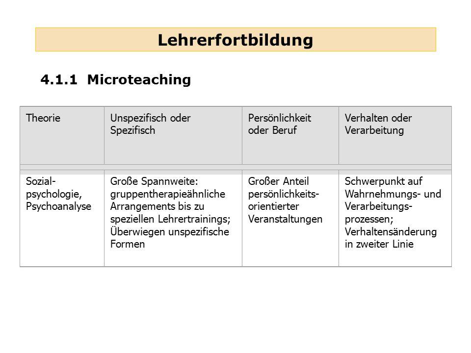 Lehrerfortbildung 4.1.1 Microteaching Theorie Unspezifisch oder Spezifisch Persönlichkeit oder Beruf Verhalten oder Verarbeitung Sozial- psychologie,