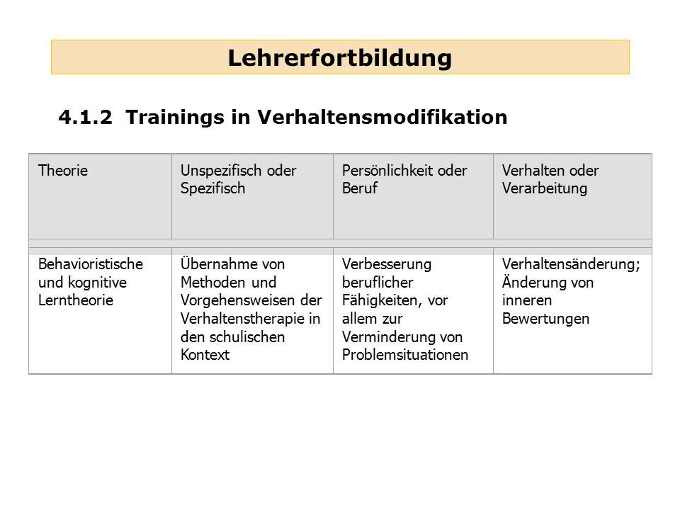 Lehrerfortbildung 4.1.2 Trainings in Verhaltensmodifikation Theorie Unspezifisch oder Spezifisch Persönlichkeit oder Beruf Verhalten oder Verarbeitung