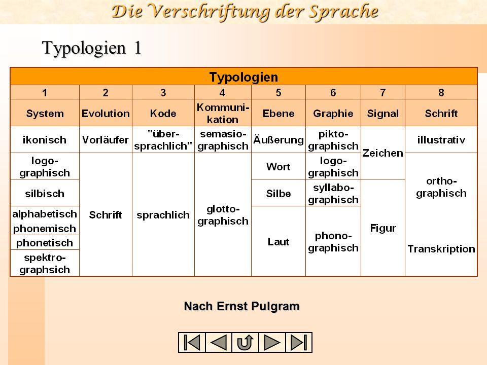 Die Verschriftung der Sprache Nach Ernst Pulgram Typologien 1