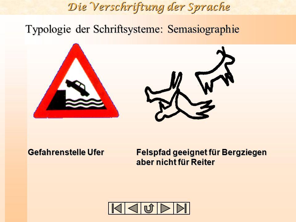 Die Verschriftung der Sprache Typologie der Schriftsysteme: Semasiographie Felspfad geeignet für Bergziegen aber nicht für Reiter Gefahrenstelle Ufer