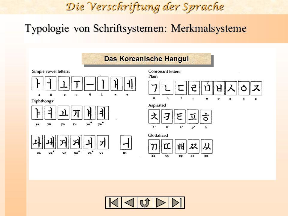 Die Verschriftung der Sprache Typologie von Schriftsystemen: Merkmalsysteme Das Koreanische Hangul