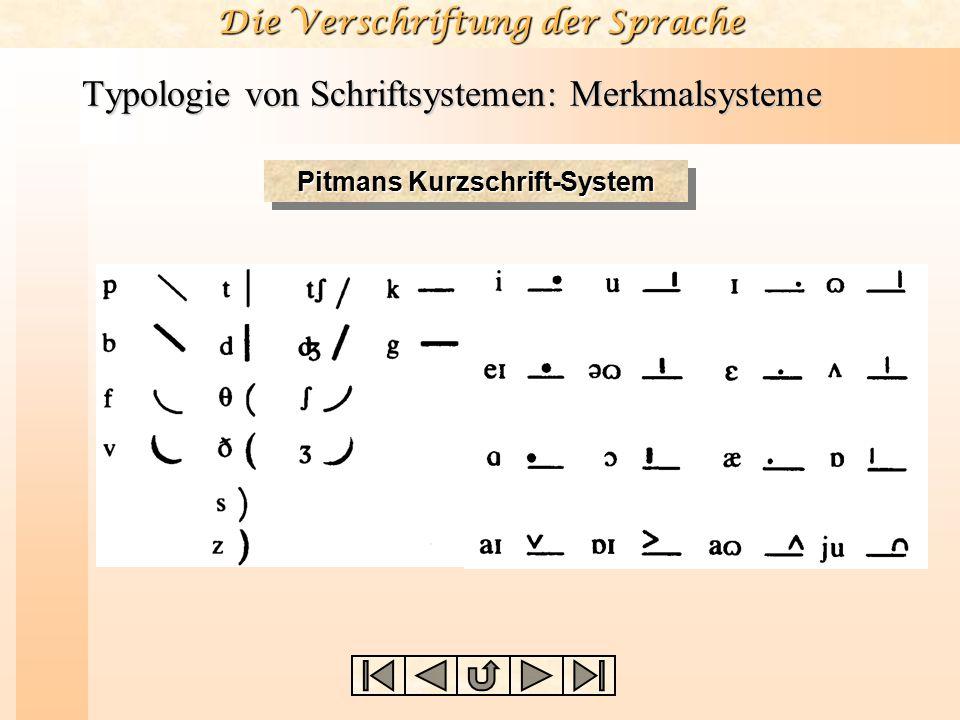 Die Verschriftung der Sprache Typologie von Schriftsystemen: Merkmalsysteme Pitmans Kurzschrift-System