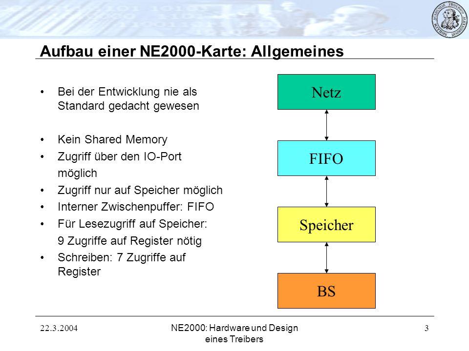 22.3.2004NE2000: Hardware und Design eines Treibers 14 Beschreibung des erstellten Treibers Verwirklicht: -Treiber läuft (getestet) für 2 Netzwerkkarten (Winbond und Realtek), trotz leichter Unterschiede in den Karten -Anwendung in PCI- und ISA-Modus möglich, hängt nur von den Startparametern in der boot.rc ab Noch zu Realisieren: -Auslesen der Pakete nicht mehr im Interrupthandler, sondern in einem eigenen Thread: Interruptlatenzzeit wird gesenkt