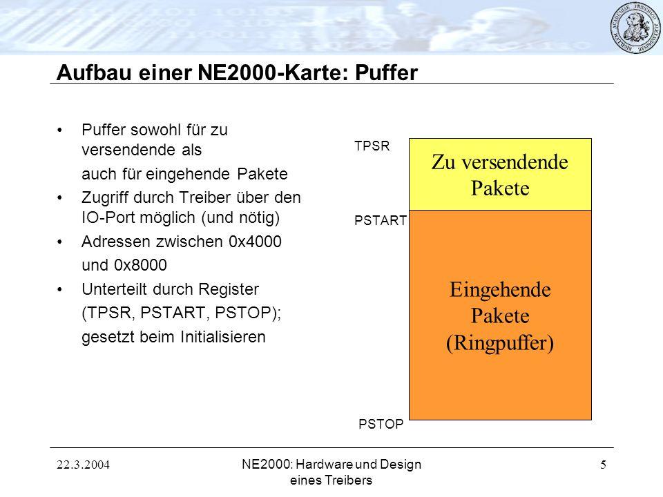 22.3.2004NE2000: Hardware und Design eines Treibers 6 Aufbau einer NE2000-Karte: (Ring-)Puffer Current Pointer: Zeiger auf nächste zu schreibende Seite Boundary Pointer: Zeiger auf letzte gelesene Seite (256 Byte) Auf Umbruch ist beim Boundary Pointer selbst zu achten Innerhalb von PSTART und PSTOP Struktur des Headers eines eingehenden Pakets: Status Next Page Length (L) Length (H)