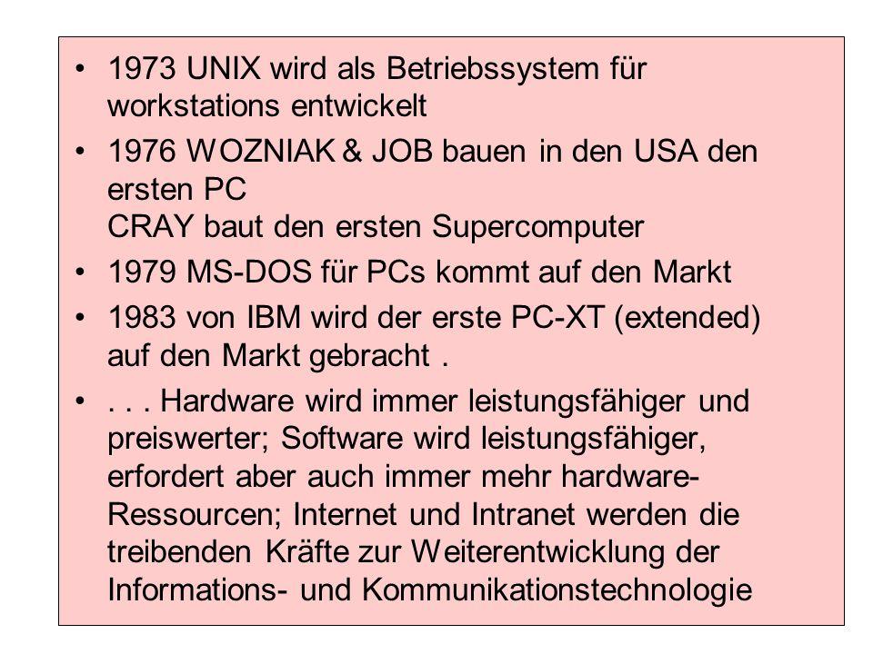 1973 UNIX wird als Betriebssystem für workstations entwickelt 1976 WOZNIAK & JOB bauen in den USA den ersten PC CRAY baut den ersten Supercomputer 197