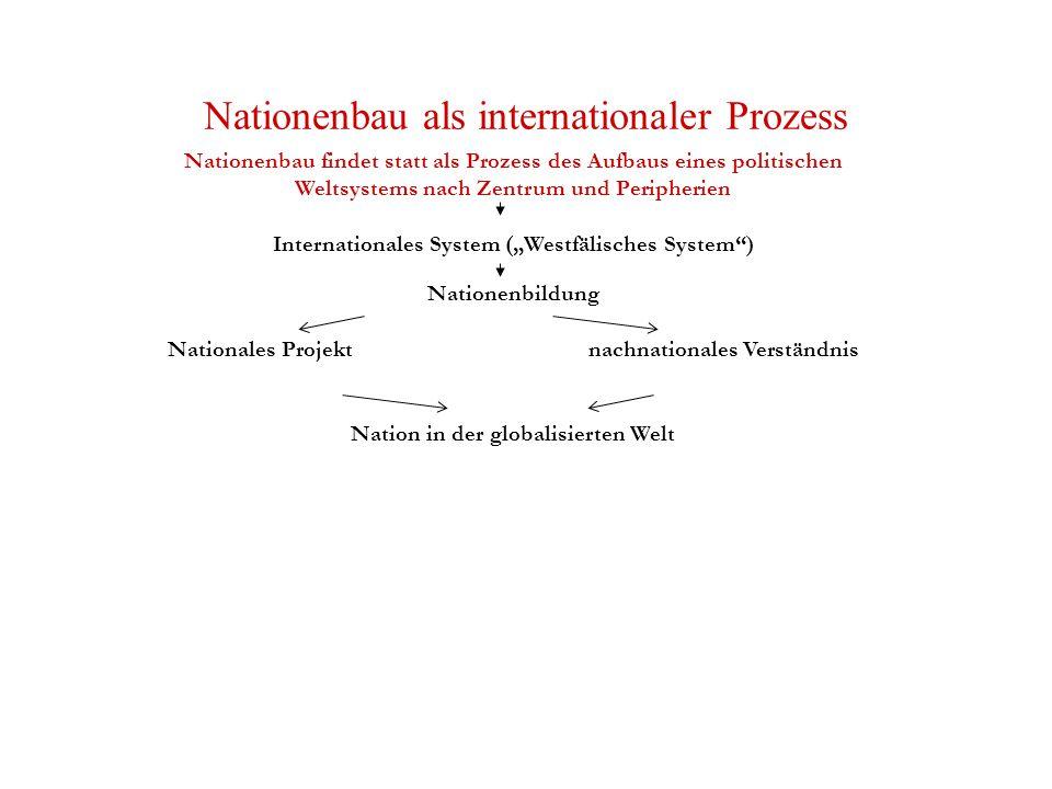 """Nationenbau als internationaler Prozess Nationenbau findet statt als Prozess des Aufbaus eines politischen Weltsystems nach Zentrum und Peripherien Internationales System (""""Westfälisches System ) Nationenbildung Nationales Projektnachnationales Verständnis Nation in der globalisierten Welt"""