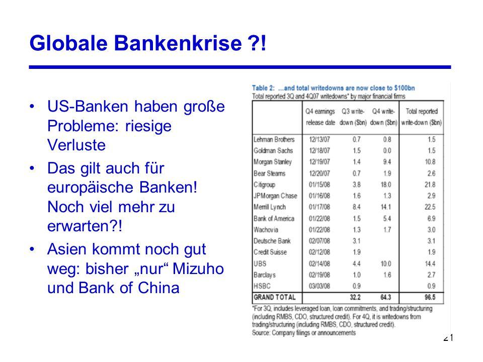 21 Globale Bankenkrise ?! US-Banken haben große Probleme: riesige Verluste Das gilt auch für europäische Banken! Noch viel mehr zu erwarten?! Asien ko