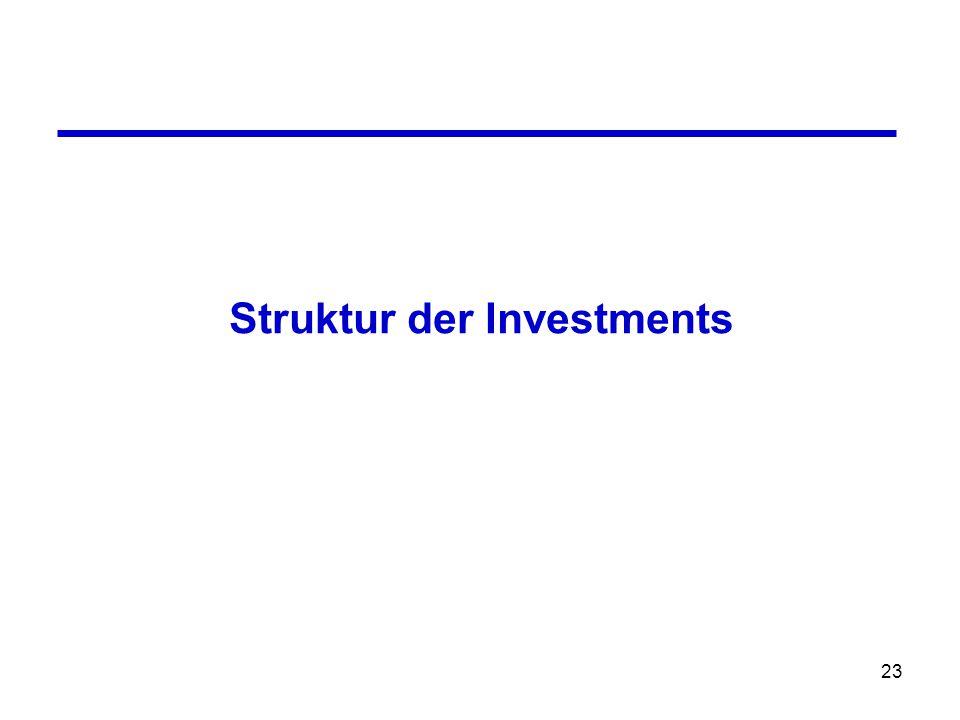 23 Struktur der Investments