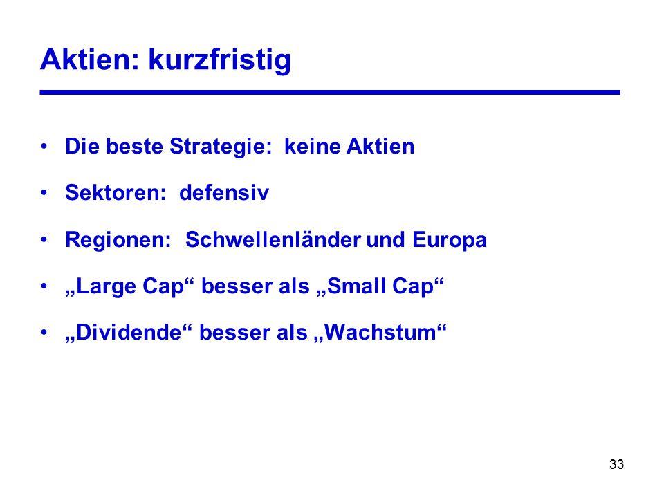 """33 Aktien: kurzfristig Die beste Strategie: keine Aktien Sektoren: defensiv Regionen: Schwellenländer und Europa """"Large Cap"""" besser als """"Small Cap"""" """"D"""
