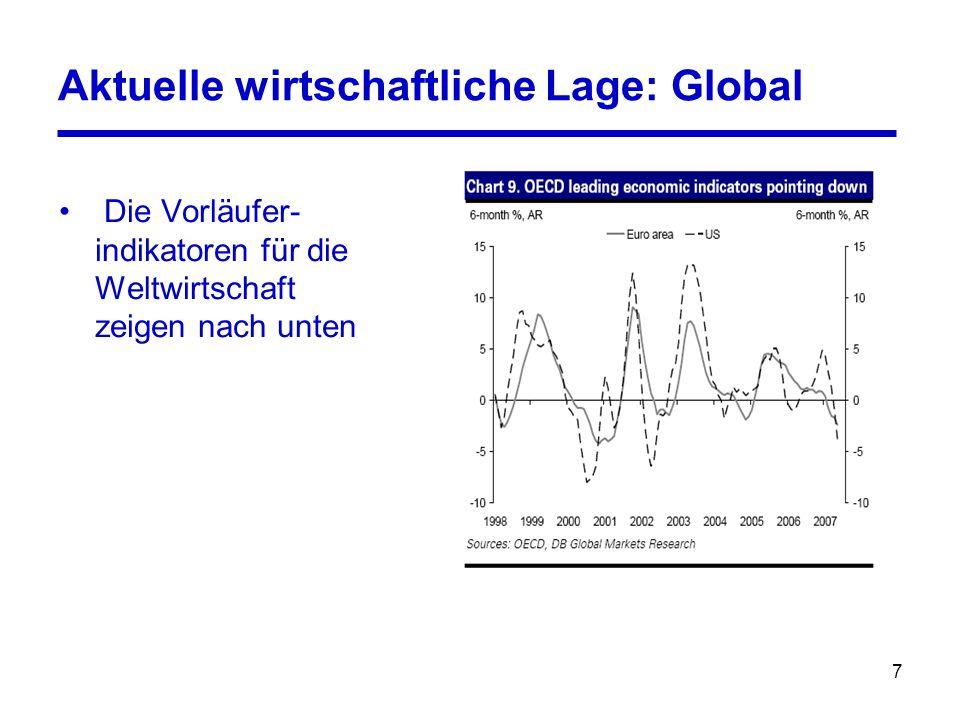 7 Aktuelle wirtschaftliche Lage: Global Die Vorläufer- indikatoren für die Weltwirtschaft zeigen nach unten