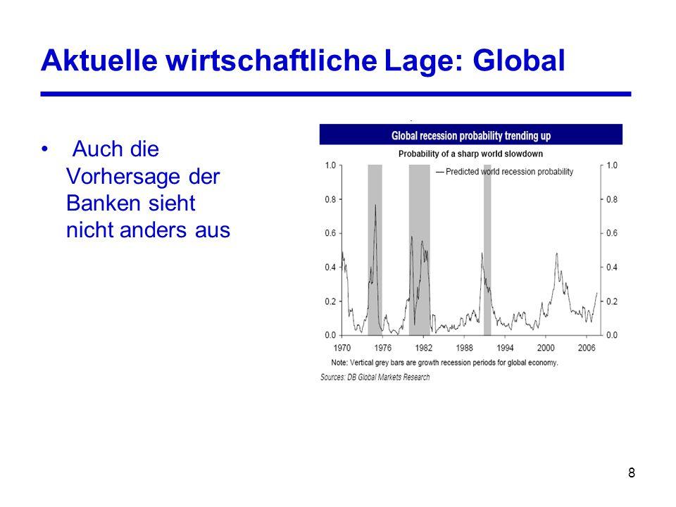 8 Aktuelle wirtschaftliche Lage: Global Auch die Vorhersage der Banken sieht nicht anders aus