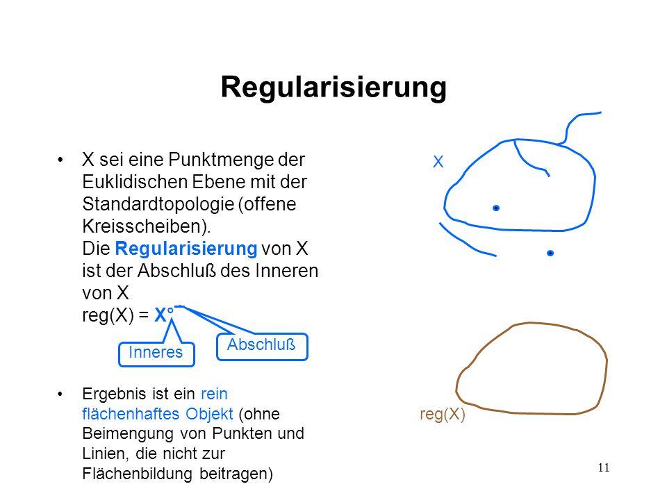10 Zusammenhang (II) Ein Pfad ist homeomorphes Bild (entsteht durch elastische Verformung aus) einer geraden Kante.