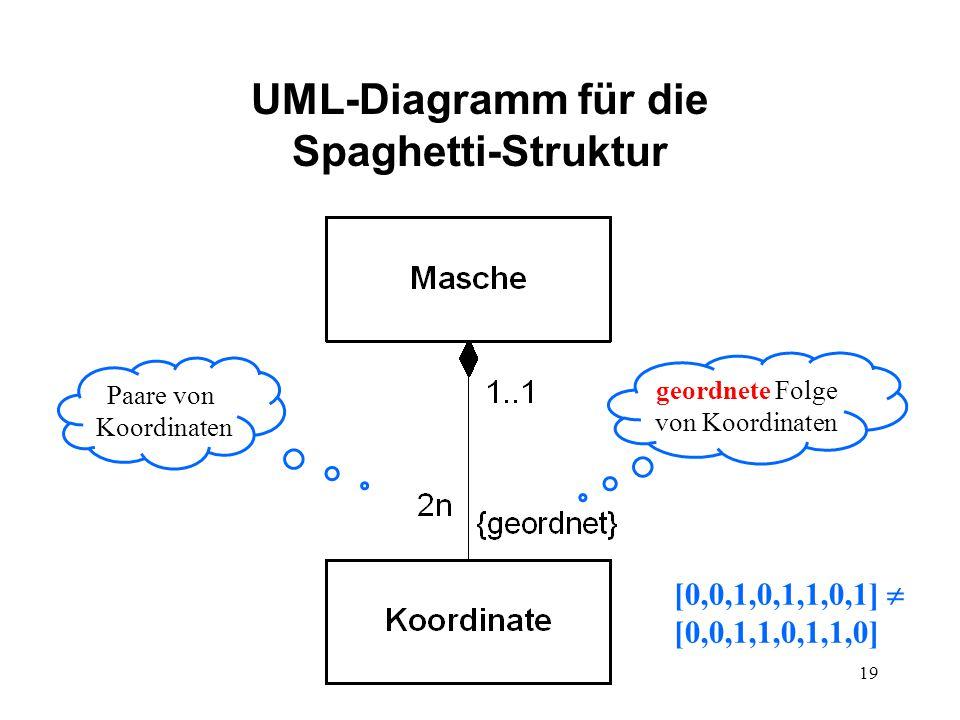 18 Flächen: A: 2.00.0 5.01.0 7.03.0 5.04.0 1.01.0 B: 5.04.0 7.03.0 7.06.0 5.06.0 C: 5.04.0 5.06.0 5.07.0 0.03.01.0 Spaghetti (5.0 4.0) (5.0 1.0) (2.0