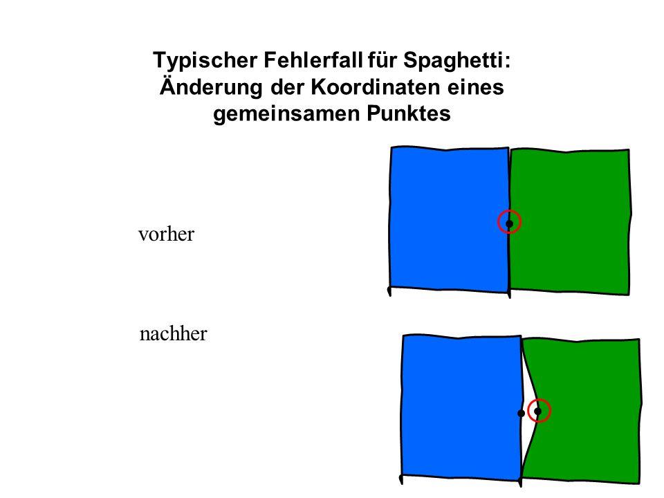 22 2.0, 5.0 3.0, 6.0 7.0, 2.0 Vor- und Nachteile Vorteile: bequem für Flächenberechnung gut für Graphikprogramme Zeichnen von Polygonen Nachteile: Topologie nur implizit fehleranfällig wenig änderungsfreundlich Beispiel: Korrektur von Punktkoordinaten P1 P2 P3 P5 P4