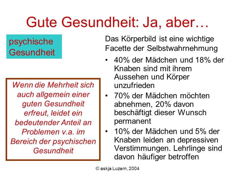© askja Luzern, 2004 Erlebte und ausgeübte Gewalt 20% hatten schon mind.