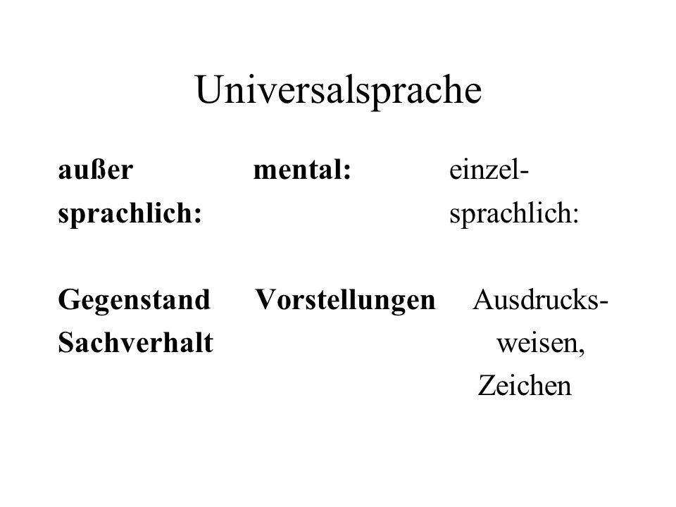 Universalsprache außer mental: einzel- sprachlich: Gegenstand Vorstellungen Ausdrucks- Sachverhalt weisen, Zeichen