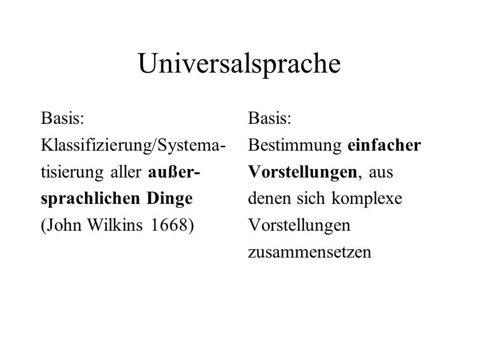 Universalsprache Basis: Klassifizierung/Systema- tisierung aller außer- sprachlichen Dinge (John Wilkins 1668) Basis: Bestimmung einfacher Vorstellung