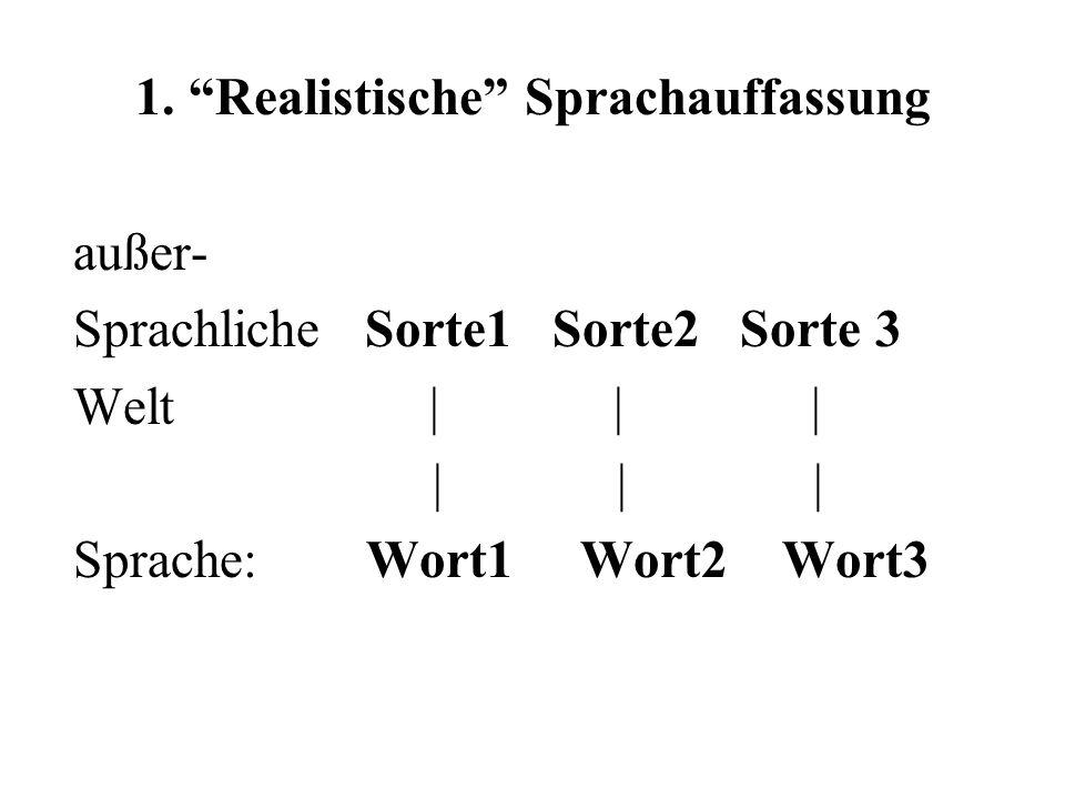 2. Idealistische Sprachauffassung Sprache: Laute Wörter