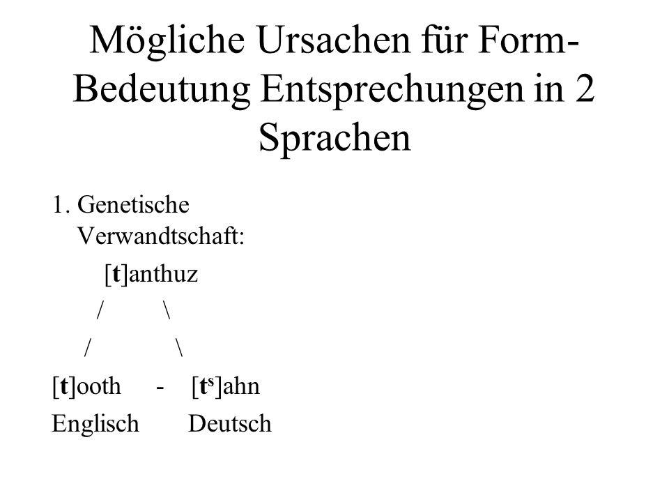 Mögliche Ursachen für Form- Bedeutung Entsprechungen in 2 Sprachen 1. Genetische Verwandtschaft: [t]anthuz / \ [t]ooth - [t s ]ahn Englisch Deutsch
