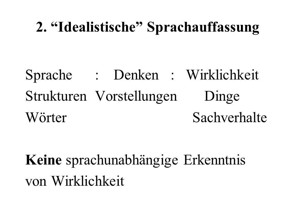 """2. """"Idealistische"""" Sprachauffassung Sprache : Denken : Wirklichkeit Strukturen Vorstellungen Dinge Wörter Sachverhalte Keine sprachunabhängige Erkennt"""