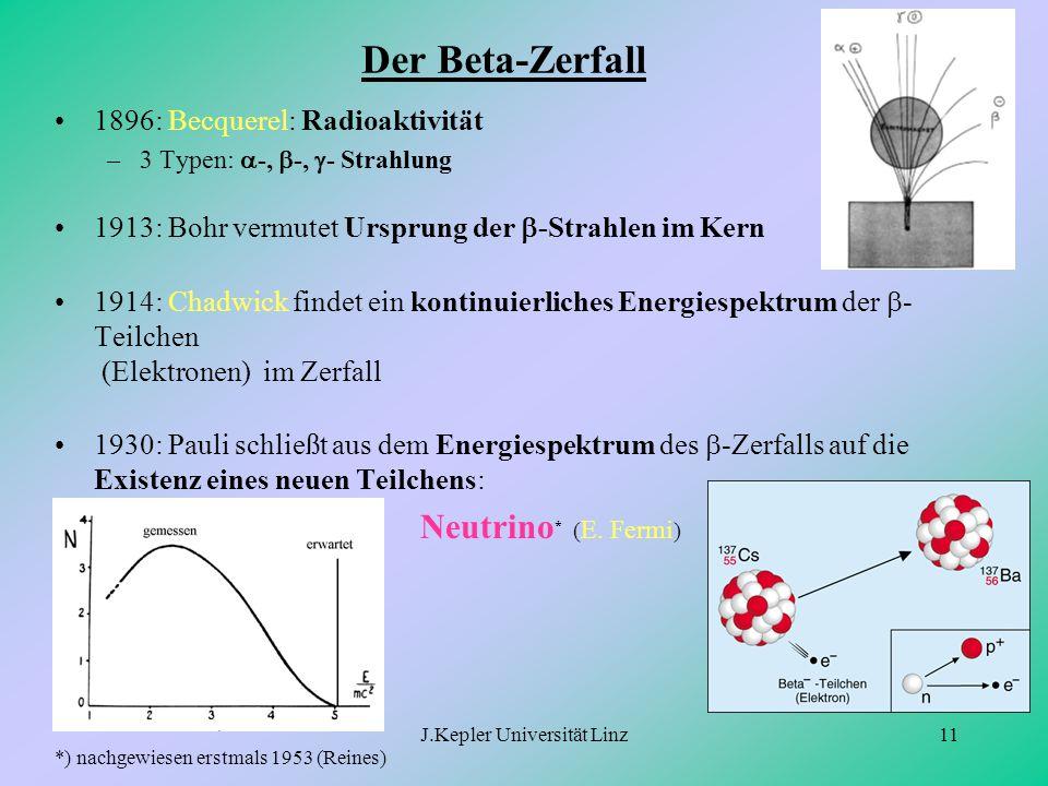 J.Kepler Universität Linz11 Der Beta-Zerfall 1896: Becquerel: Radioaktivität –3 Typen:  -,  -,  - Strahlung 1913: Bohr vermutet Ursprung der  -Str