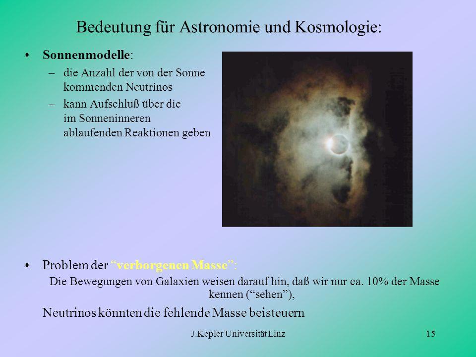 J.Kepler Universität Linz15 Bedeutung für Astronomie und Kosmologie: Sonnenmodelle: –die Anzahl der von der Sonne kommenden Neutrinos –kann Aufschluß