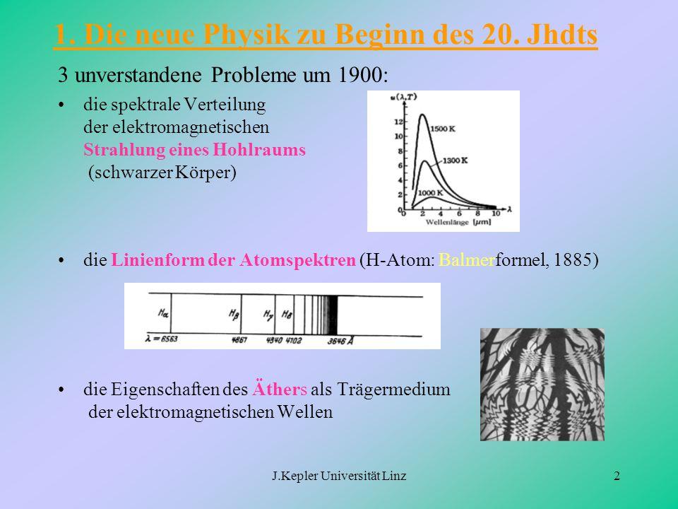 J.Kepler Universität Linz2 1. Die neue Physik zu Beginn des 20. Jhdts 3 unverstandene Probleme um 1900: die spektrale Verteilung der elektromagnetisch