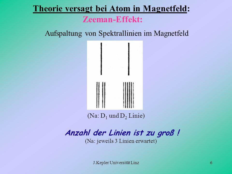 J.Kepler Universität Linz6 Theorie versagt bei Atom in Magnetfeld: Zeeman-Effekt: Aufspaltung von Spektrallinien im Magnetfeld Anzahl der Linien ist z