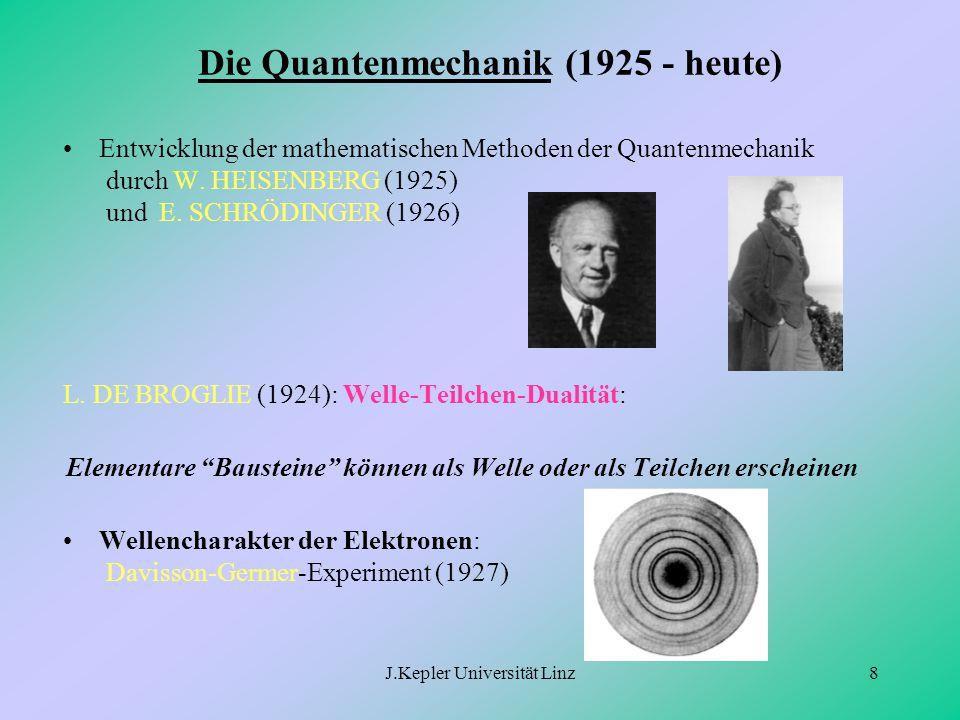 J.Kepler Universität Linz9 Pauli und die neue Quantenmechanik 1925: Pauli: der anomale Zeeman-Effekt ist die Konsequenz einer merkwürdigen Zweideutigkeit des Elektrons 1926: –Goudsmit & Uhlenbeck: Elektronen haben eine neue, quantenmechanische Eigenschaft, den Spin –es gibt Teilchen mit und solche ohne Spin: Fermionen (e -, p, n) und Bosonen ( , Mesonen) –Pauli: math.