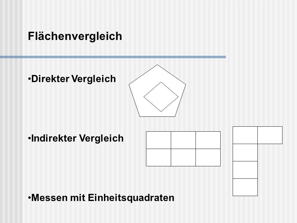 Flächenvergleich Direkter Vergleich Indirekter Vergleich Messen mit Einheitsquadraten