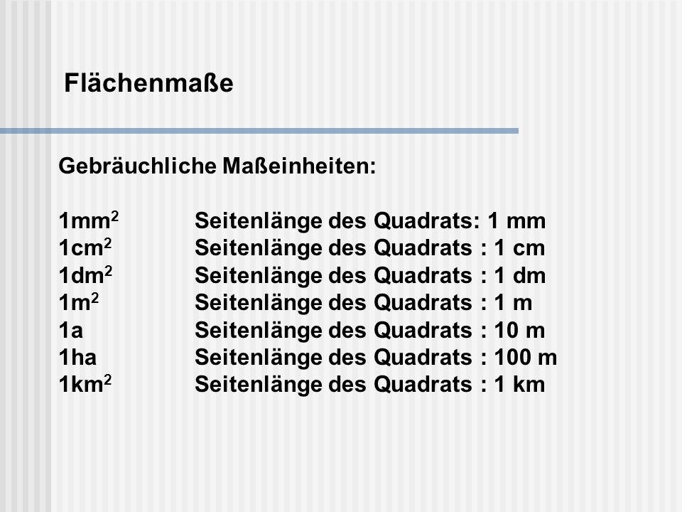 Flächenmaße Gebräuchliche Maßeinheiten: 1mm 2 Seitenlänge des Quadrats: 1 mm 1cm 2 Seitenlänge des Quadrats : 1 cm 1dm 2 Seitenlänge des Quadrats : 1 dm 1m 2 Seitenlänge des Quadrats : 1 m 1aSeitenlänge des Quadrats : 10 m 1haSeitenlänge des Quadrats : 100 m 1km 2 Seitenlänge des Quadrats : 1 km