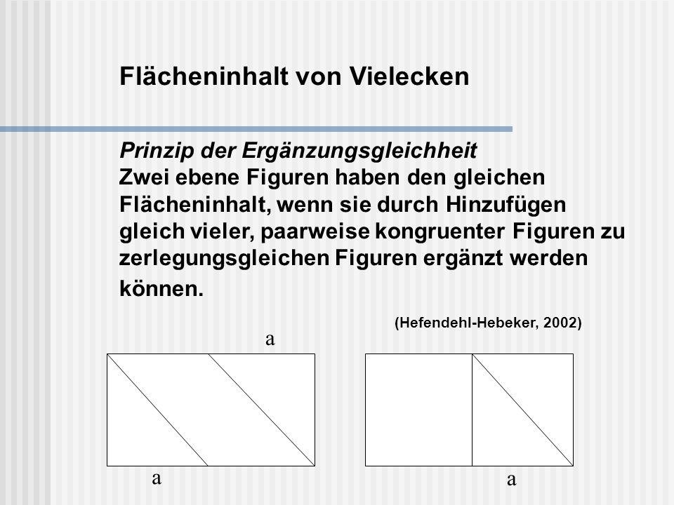 Flächeninhalt von Vielecken Prinzip der Ergänzungsgleichheit Zwei ebene Figuren haben den gleichen Flächeninhalt, wenn sie durch Hinzufügen gleich vieler, paarweise kongruenter Figuren zu zerlegungsgleichen Figuren ergänzt werden können.
