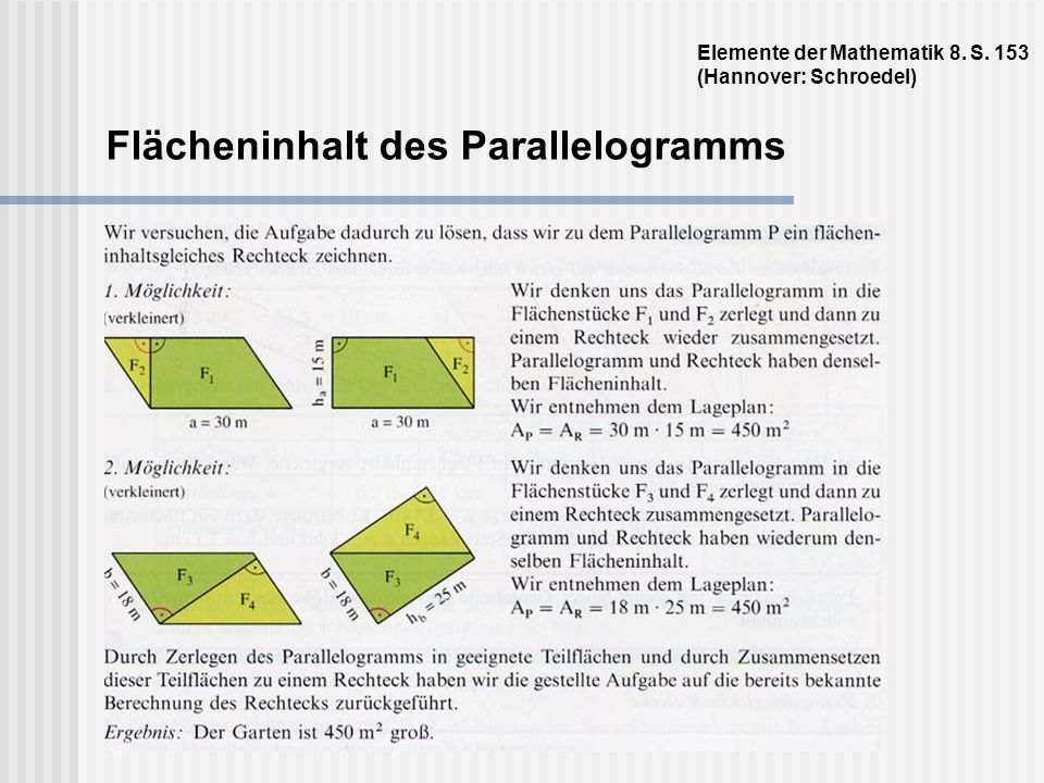 Flächeninhalt des Parallelogramms Elemente der Mathematik 8. S. 153 (Hannover: Schroedel)