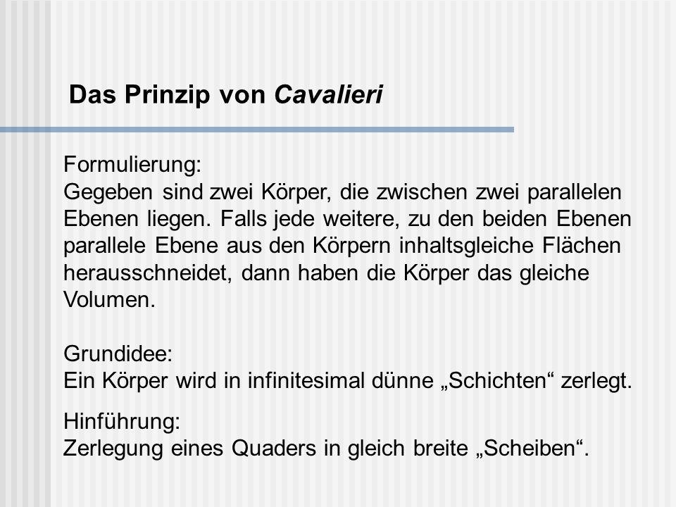 Das Prinzip von Cavalieri Formulierung: Gegeben sind zwei Körper, die zwischen zwei parallelen Ebenen liegen.