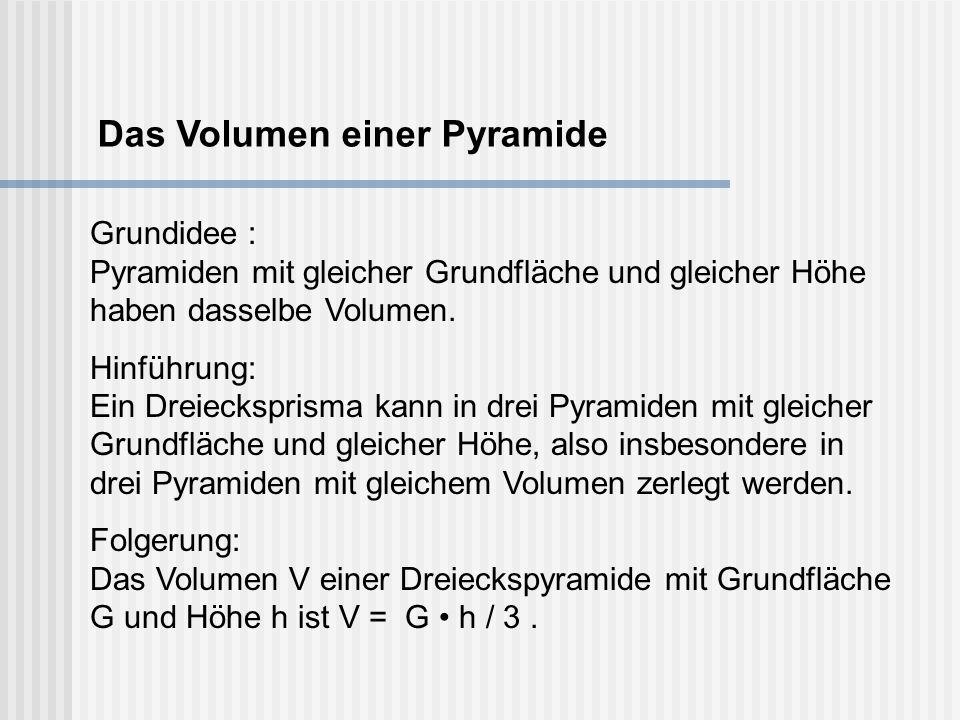 Das Volumen einer Pyramide Grundidee : Pyramiden mit gleicher Grundfläche und gleicher Höhe haben dasselbe Volumen.