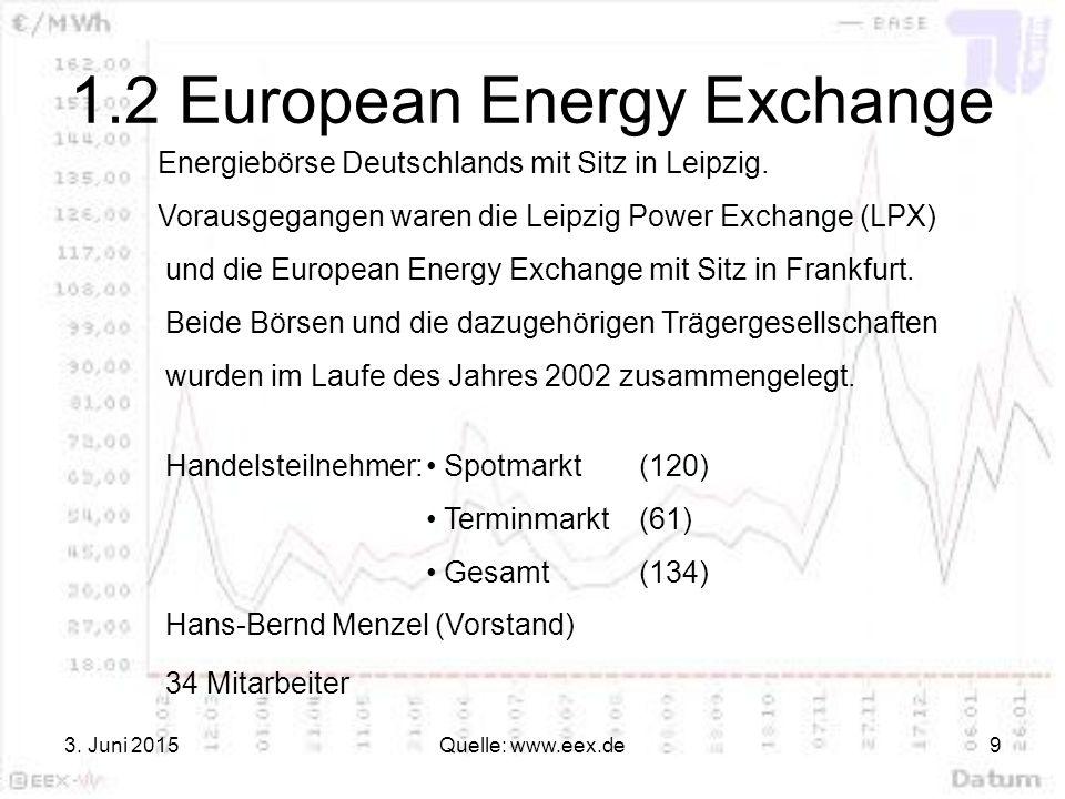 3. Juni 2015Quelle: www.eex.de9 1.2 European Energy Exchange Energiebörse Deutschlands mit Sitz in Leipzig. Vorausgegangen waren die Leipzig Power Exc