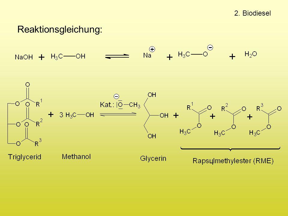 2. Biodiesel Reaktionsgleichung: